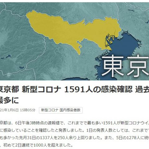 Bụi mịn PM2.5 – Số case Corona ở Tokyo – 06/01/2021
